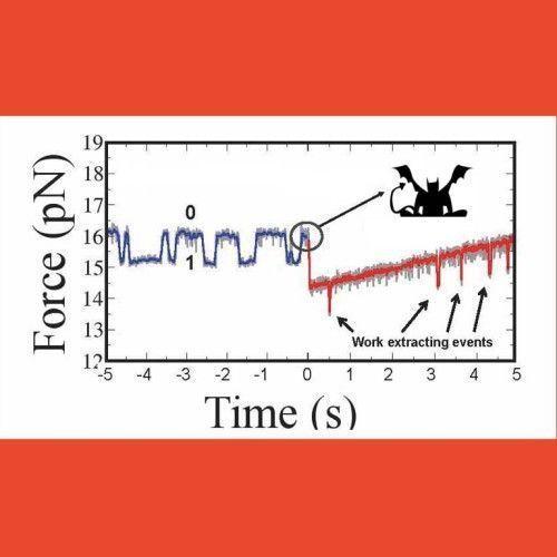 Investigadores de la UB desarrollan una nueva variante del demonio de Maxwell en la nanoescala