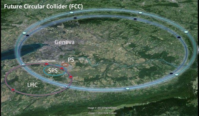 Superconductores en lugar de cobre para el futuro acelerador circular del CERN