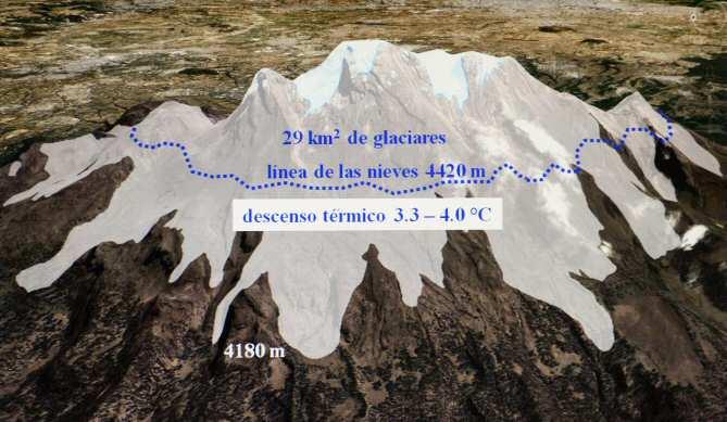 Los glaciares antiguos, cápsulas del tiempo que relatan cómo fue el clima del pasado