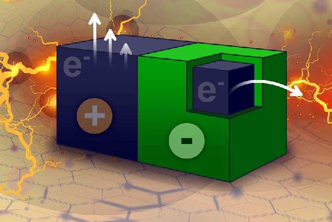 Material que genera electricidad en contacto con un disolvente