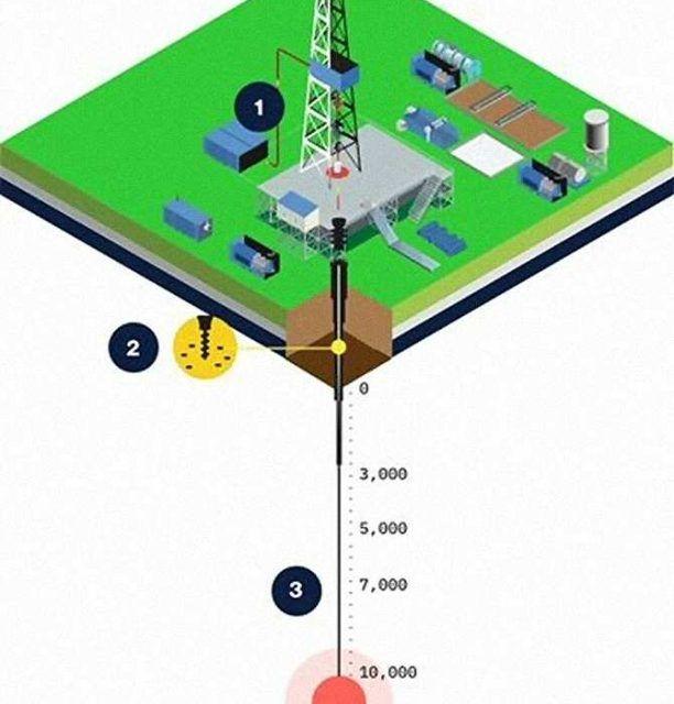 ¿Energía geotérmica en todo el mundo?