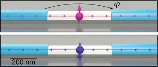 Desarrollan bits cuánticos de espín superconductores