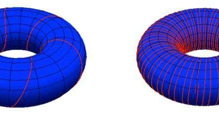 Toros geométricos invariantes y el movimiento de los cuerpos celestes